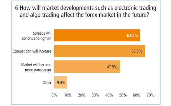 There is risk of loss trading futures, Forex and options online. Please trade with capital you can afford to lose. Past performance is not necessarily