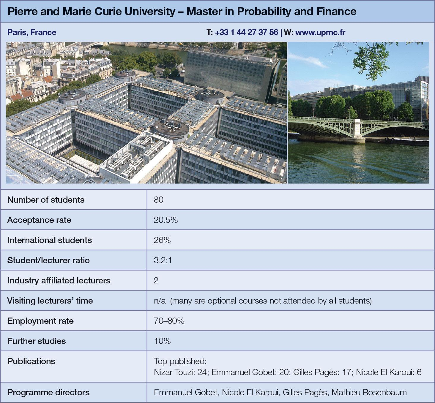 Pierre and Marie Curie University metrics