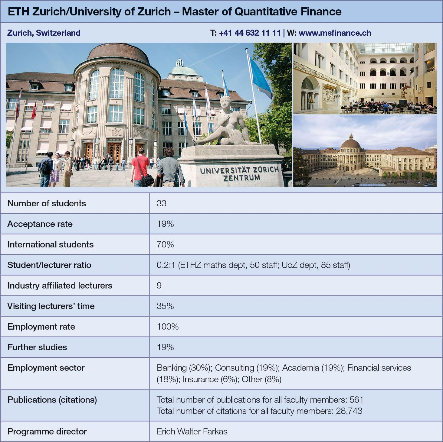 ETH Zurich/University of Zurich metrics