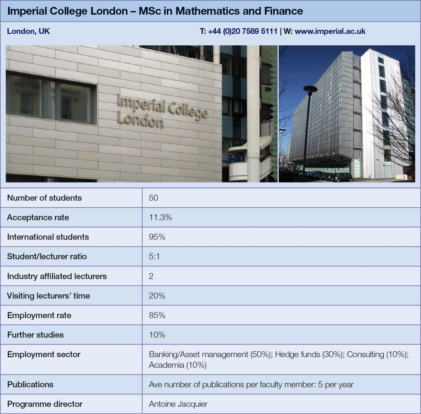 Imperial College London metrics