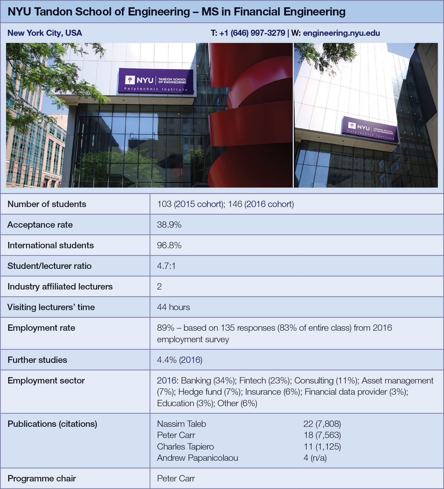Quant Guide 2017: NYU Tandon School of Engineering - Risk net