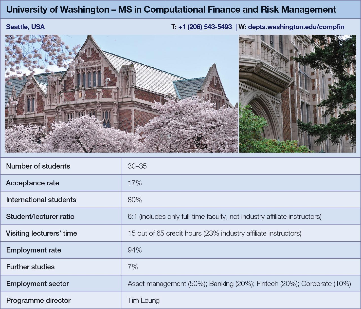 University of Washington metrics