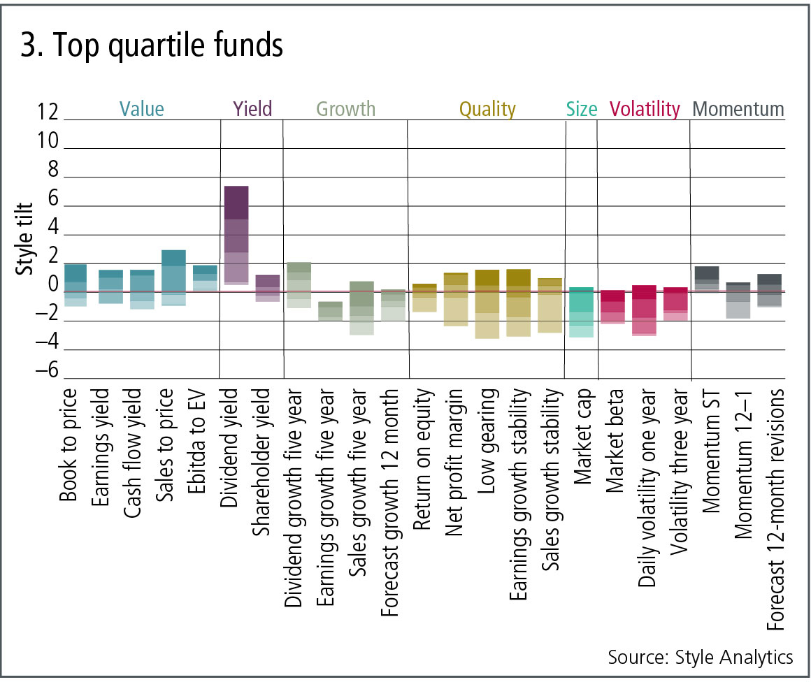 3-top-quartile-funds.jpg