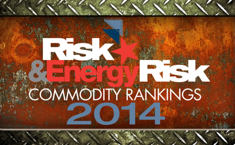 Risk and Energy Risk Commodity Rankings 2014