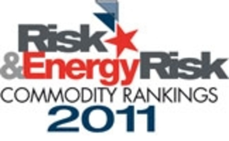 risk-and-energy-risk-commodity-rankings