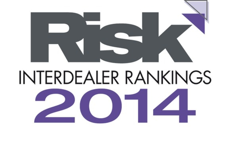 risk-interdealer-rank-2014